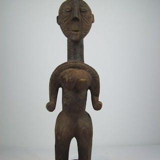 Figur (1) - Holz - KORO - Nigeria