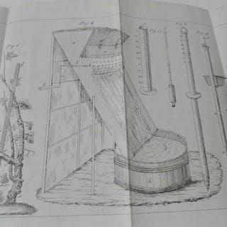 Nicolas de Bustamante - Arte de hacer vinos - 1840