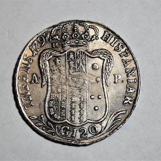 Italia - Regno di Napoli - 120 Grana 1798 Ferdinando IV di Borbone - Oro