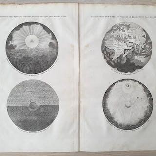 Welt, Heelal en de Aarde ; Calmet - De Schepping der...