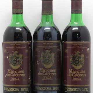 Rioja DOCa Reserva Marquès de Caceres 1970