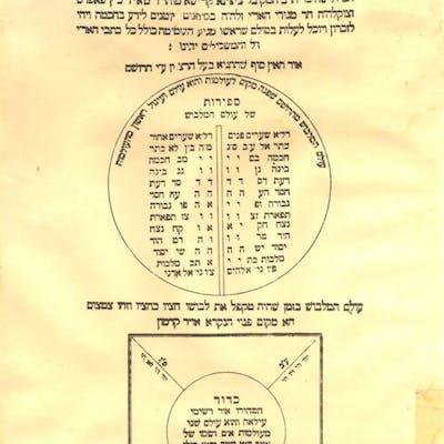 Ilan HaKadosh' a Scroll-Like Kabbalistic Composition, by Rab