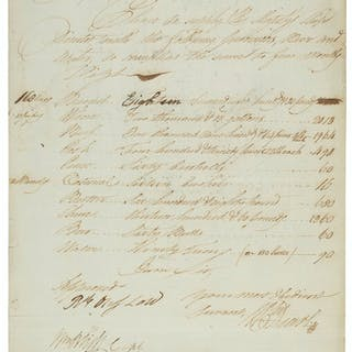 William Bligh Document Signed From 1798 for His Ship, the HMS Director