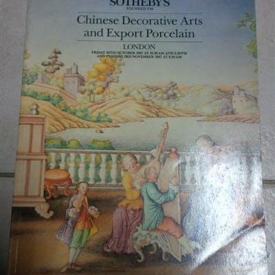 Chinese Enamael Ware Liu Liang-Yu