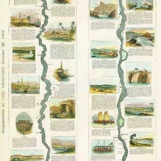 1884 EGYPT RARE Huge Panorama RIVER NILE Cairo to...