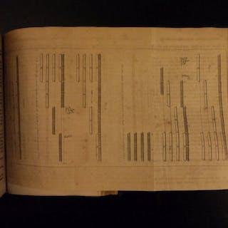 1862 United States Infantry Tactics Handbook CIVIL WAR Rifles Guns Shooting