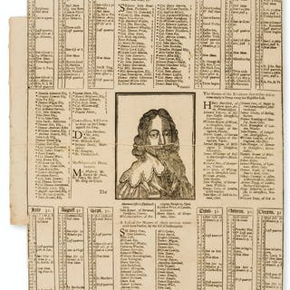 Broadside.- Charles I.- The city and country remembrancer for the