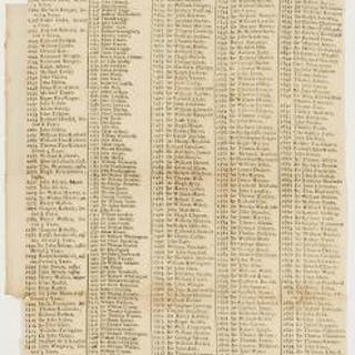 Broadside.- London.- A list of all the mayors and lord mayors, that